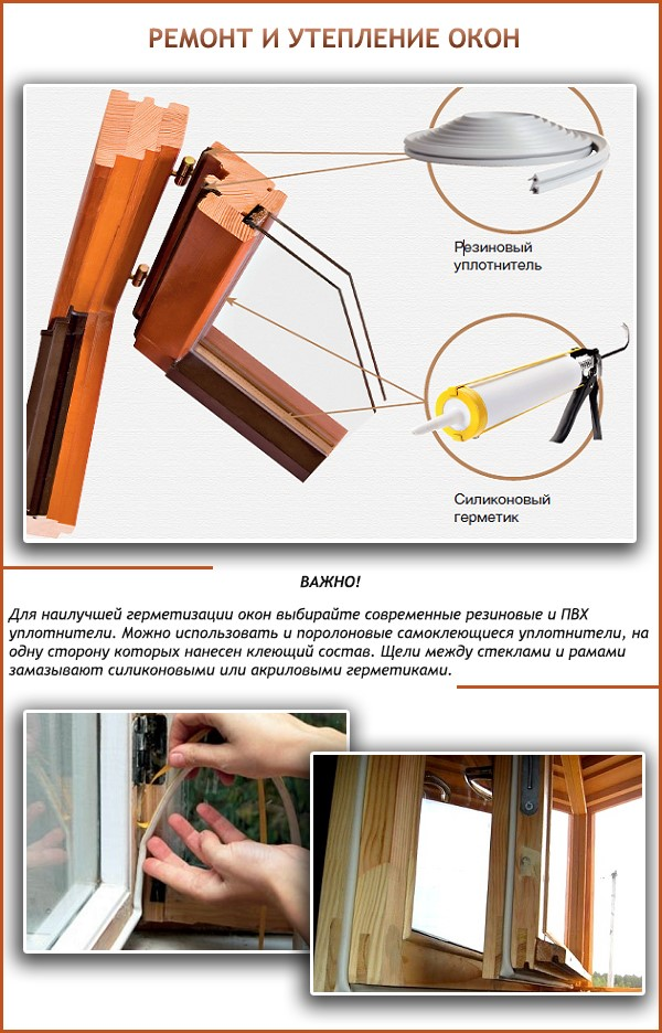 нанесение герметика при установке стеклопакета