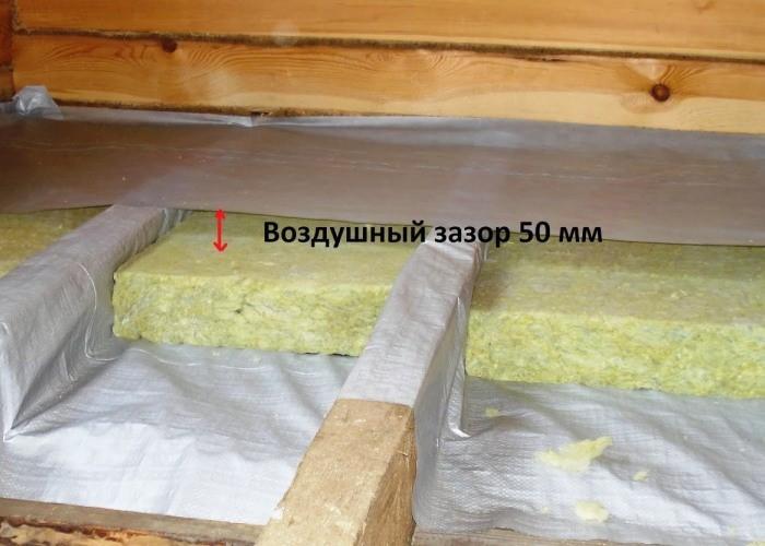 монтаж теплоизолятора на пол