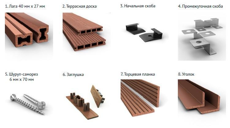 материалы для крепления террасной доски