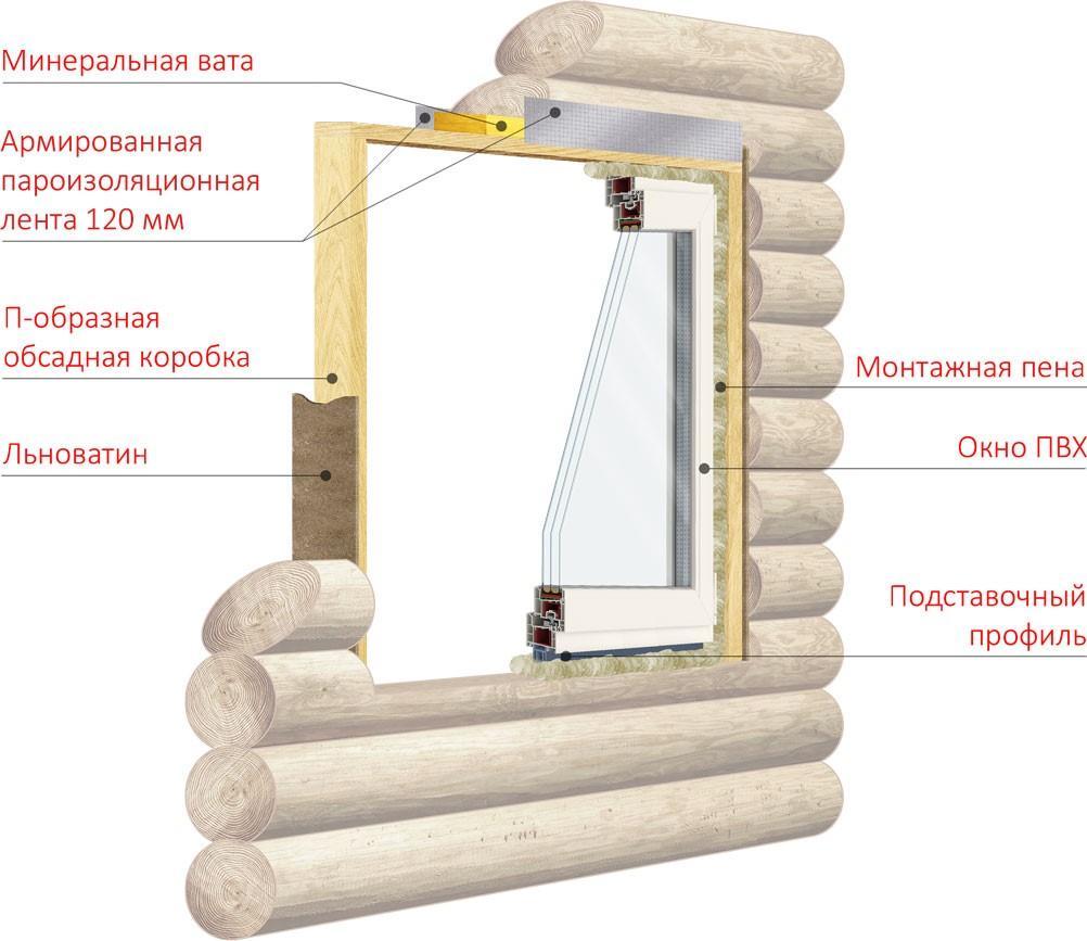 плавающая коробка для пластикового окна
