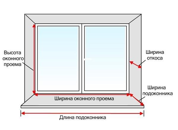 измерить окно