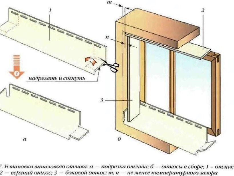 установка подоконника