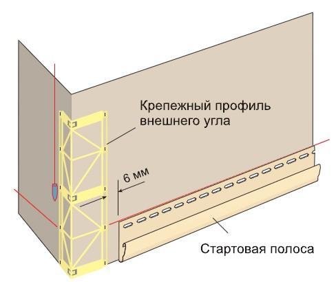 обшивка фундамента цокольным сайдингом