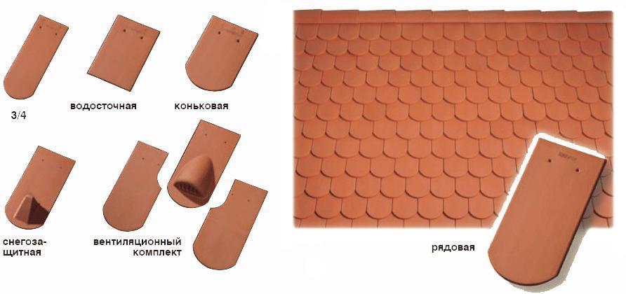 Штампованная пазо-гребневая плитка