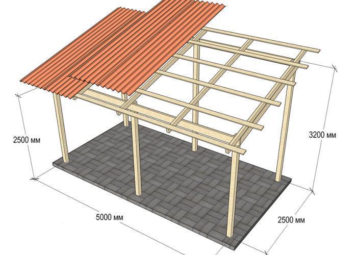 навес с односкатной крышей схема