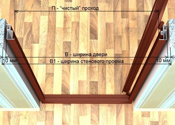 как обмерить дверной проем