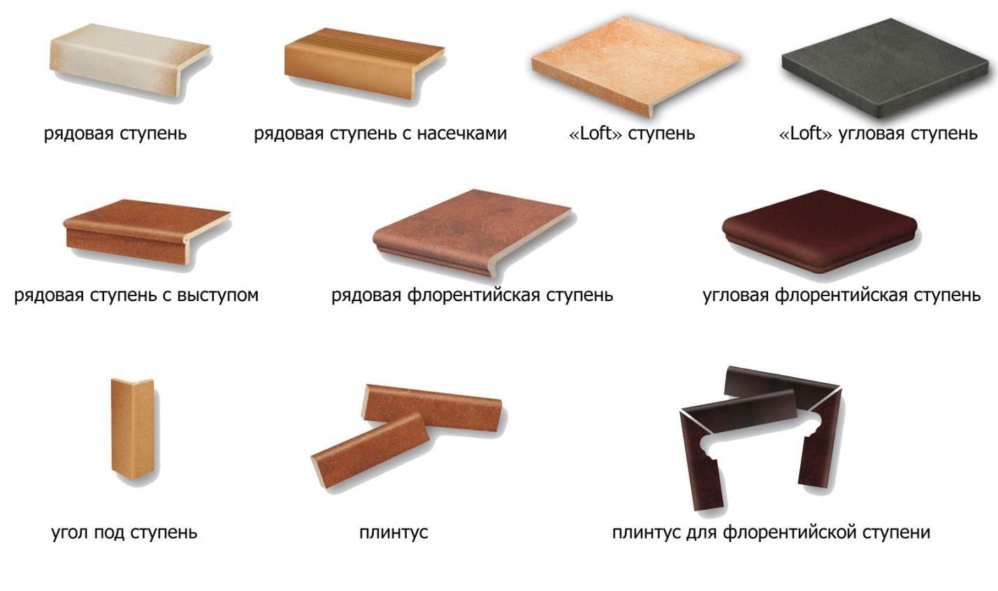 виды клинкерной плитки