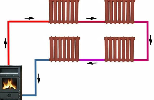 отличие однотрубной системы отопления от двухтрубной
