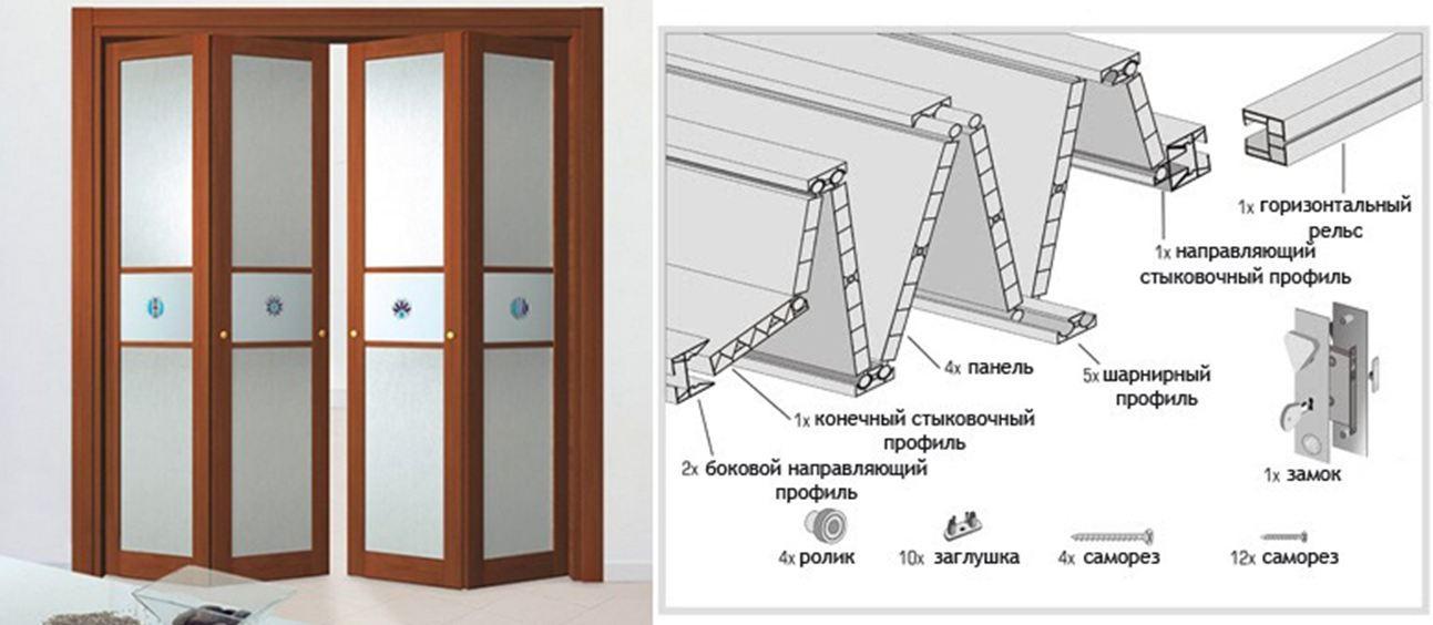 Схема дверей гармошка