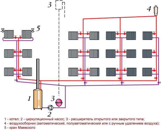 Схема монтажа газового отопления в частном доме