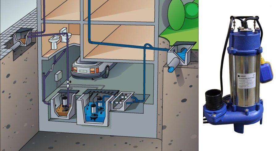 Схема откачки канализации насосом
