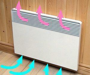 Настенный электрический конвектор отопления