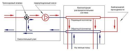 Параллельная схема подключение коллектора