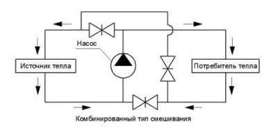 Последовательная схема подключение коллектора