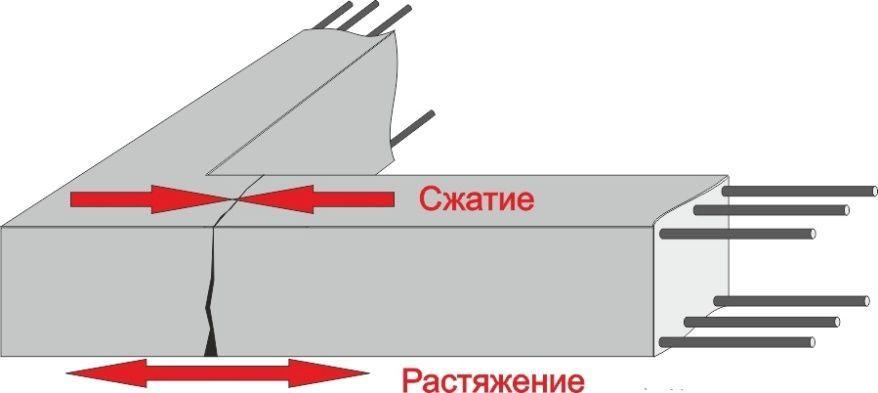 Схема армирование углов стен