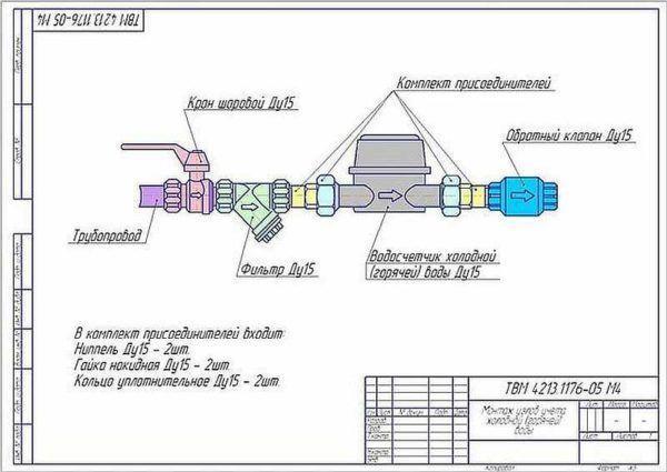 Схема монтажа водяного счетчика