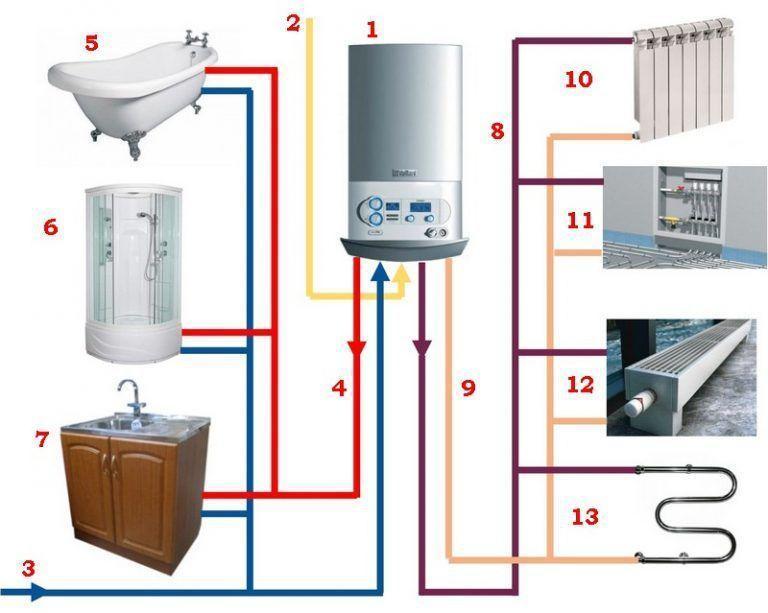 Схема подключение двухконтурного котла отопления