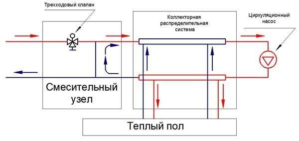 Схема подключение коллектора