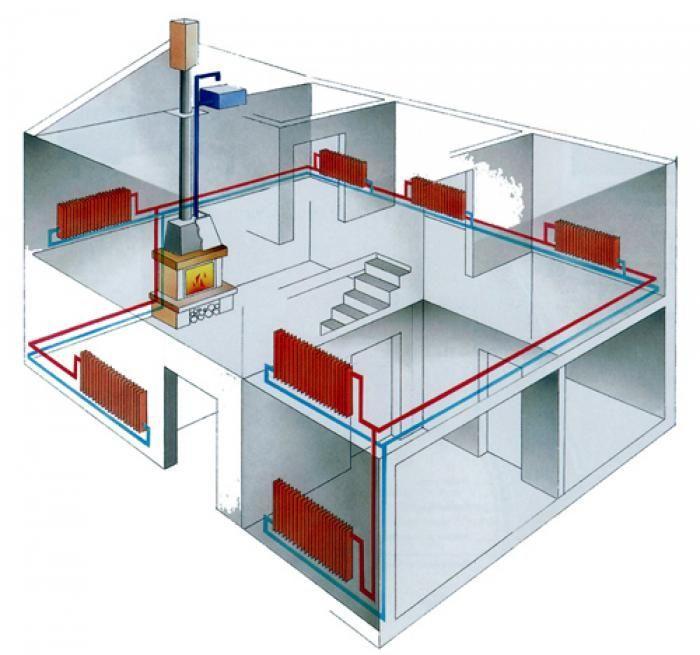 Схема системы трубопровода парового отопления