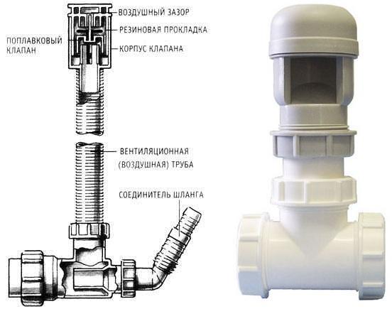 Схема установки воздушного клапана