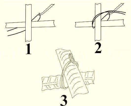 Связка арматуру при помощи крючка