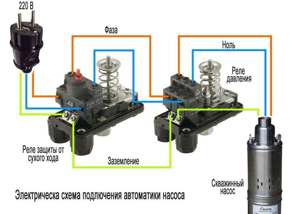 Электрическая схема подключения автоматики