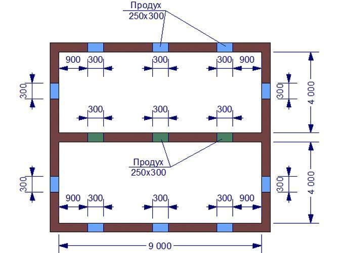 План и размеры продухов в фундаменте