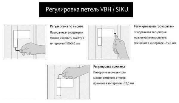 Регулировка петель пластиковой входной двери