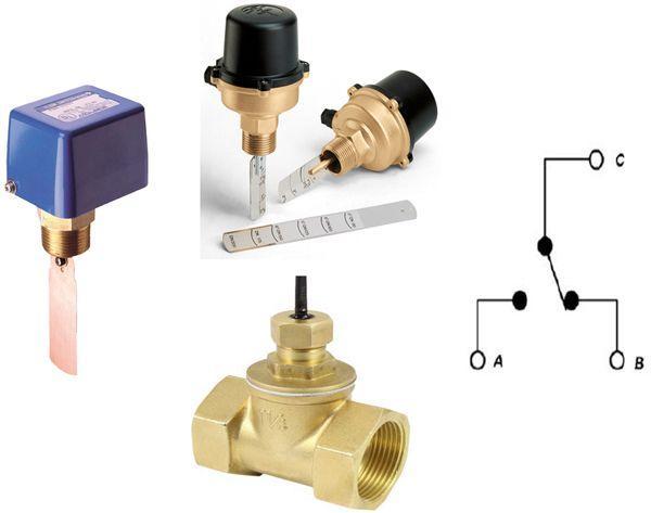 Схема и типы датчиков контроля протока воды
