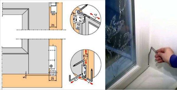 Схема исправления провиса металлопластиковой двери