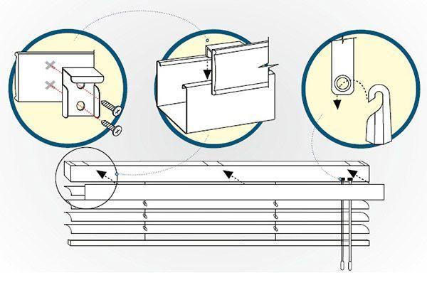 Схема крепление жалюзи к окну