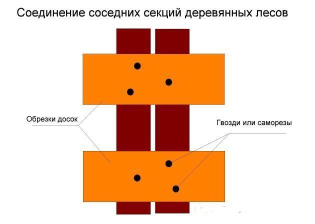 Схема соединений соседних секций