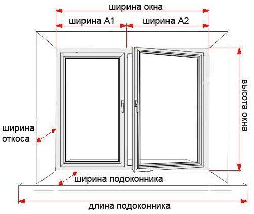 Схема замера для монтажа окон