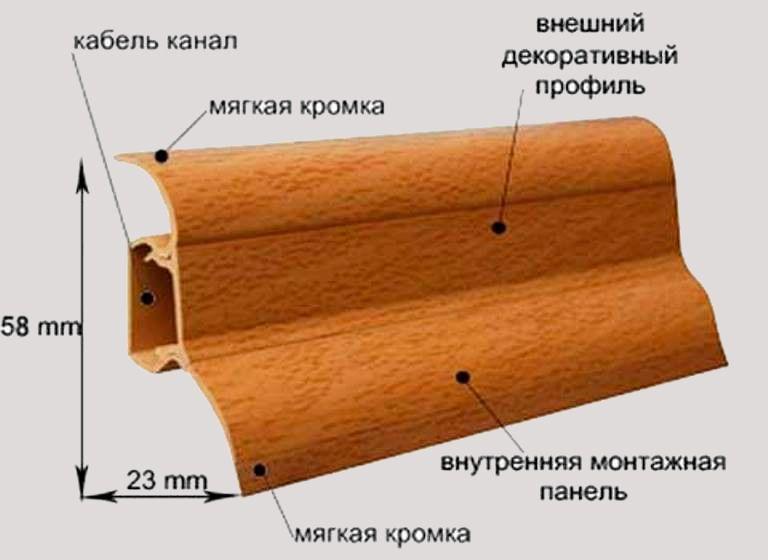 Размеры плинтуса напольного пластикового с кабель каналом