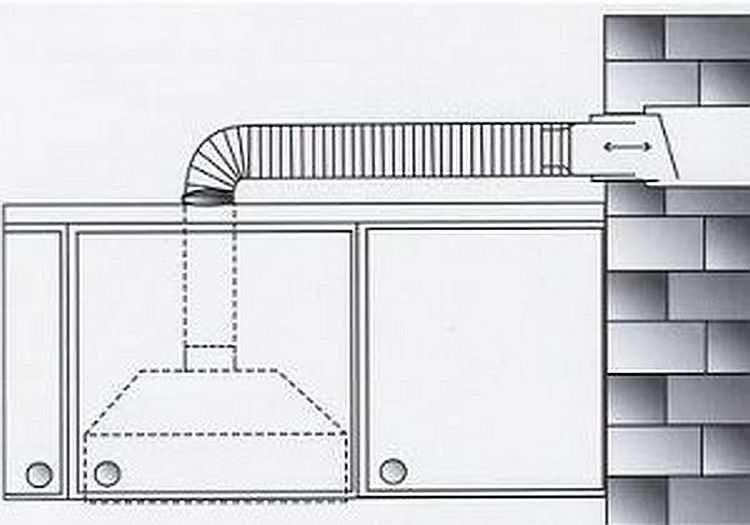 Схема проточного вентиляционного устройства