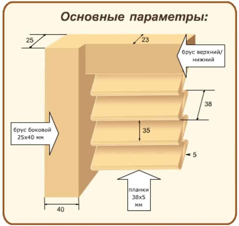Схема сборки жалюзей