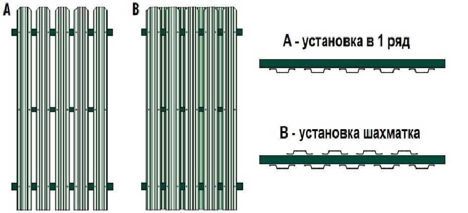 Виды расположение планок металлического штакетника