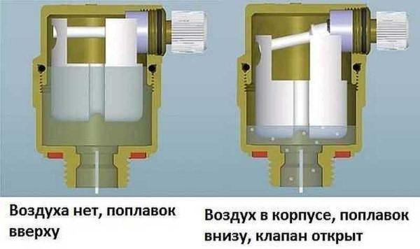 автоматический воздушный клапан