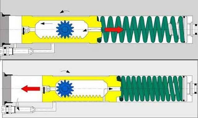 Конструкция доводчика