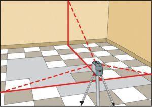 Лазерный уровень для выравнивания