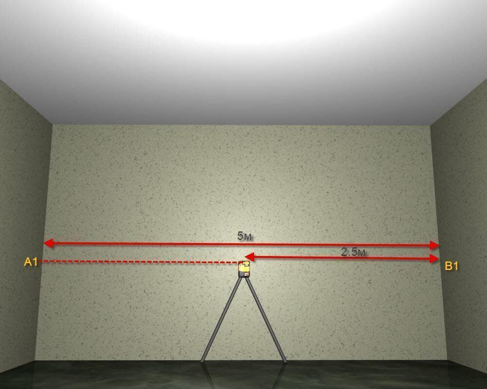 Вид настройки лазерного нивелира на точность