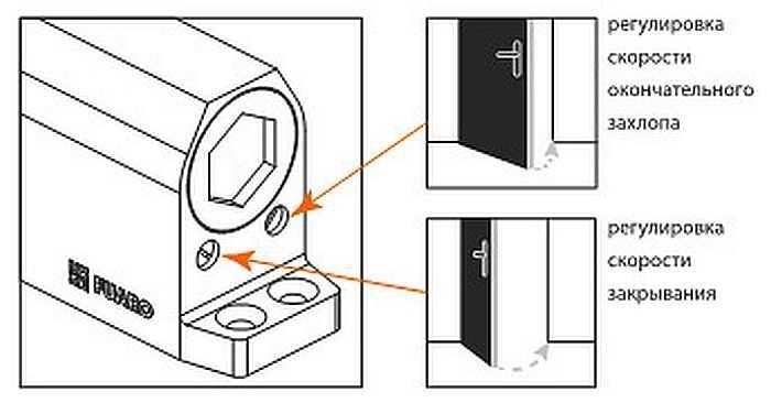 Виды регулировки дверного доводчика