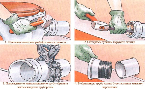 Демонтаж соединение унитаза с канализационной трубой