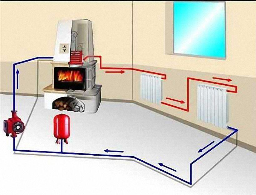 План монтажа сисеты отопления
