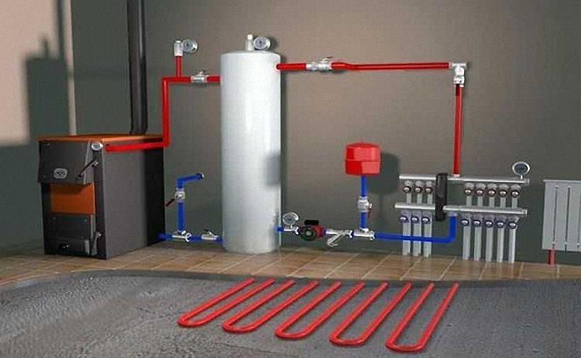 Система отопления обвязка
