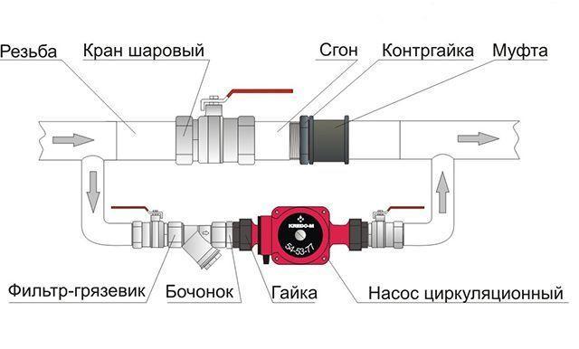 Схема монтажа водяного контура своими руками