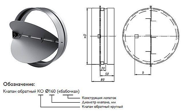 Двухстворчатые клапаны для вентиляции