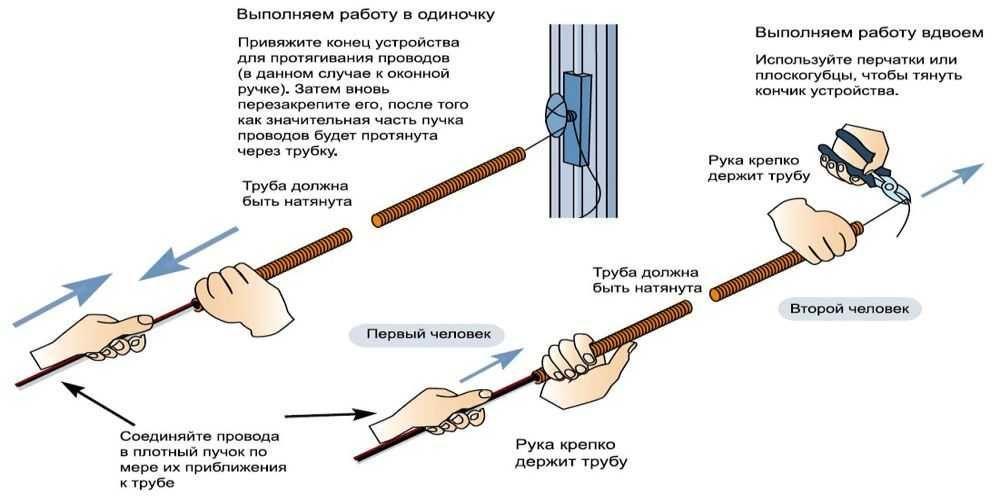 Протяжка кабеля в гофре схема