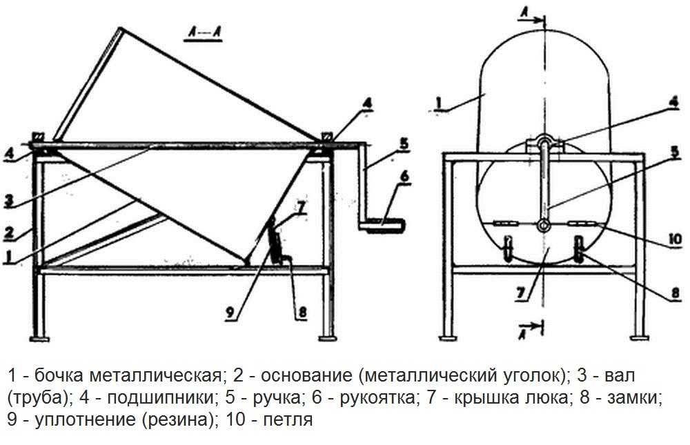 Схема бетономешалки