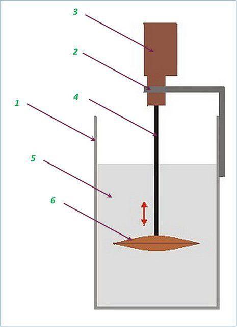 shema-perforatora-betonomeshalki